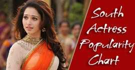 Latest Bollywood Songs title=